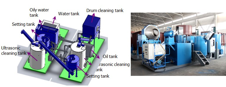 Skid mounted waste disposal device in oil field